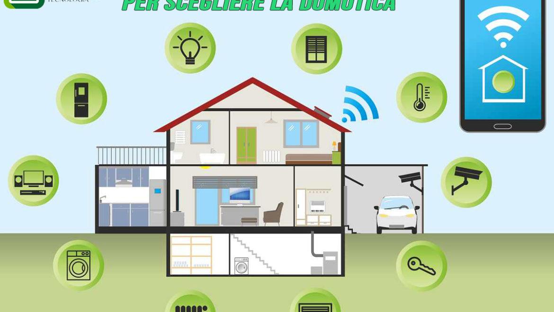 5 motivi per scegliere e installare la domotica